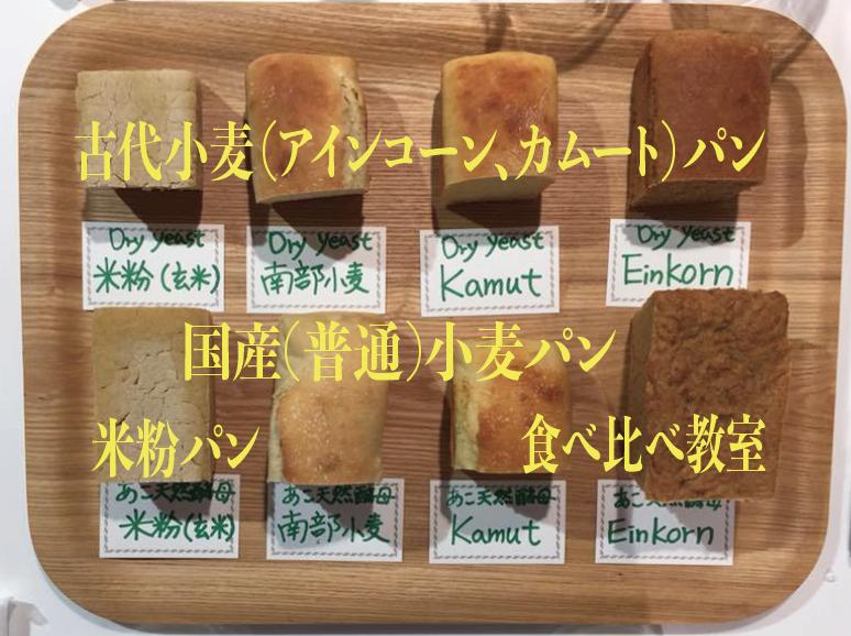 古代小麦(アインコーン、カムート)パン、国産(普通)小麦パン、米粉パンの食べ比べ会